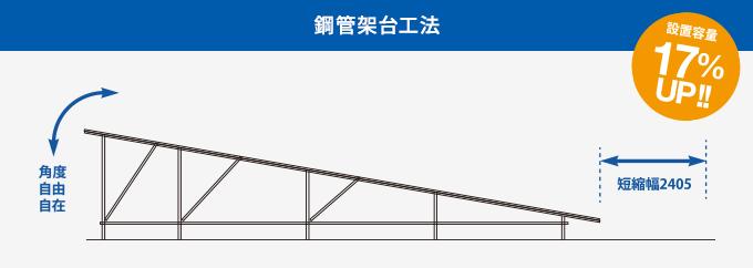 鋼管架台工法
